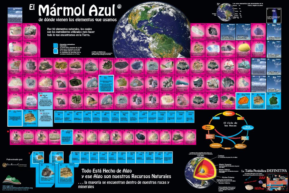 Blue Marble Spanish on silicon element periodic table
