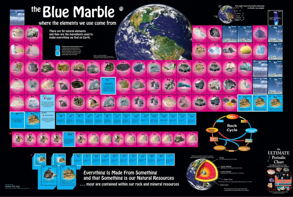 Blue Marble English Language Double Sided Vinyl Poster